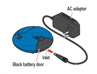 Plug one end of the AC adapter into the inlet on the black battery door